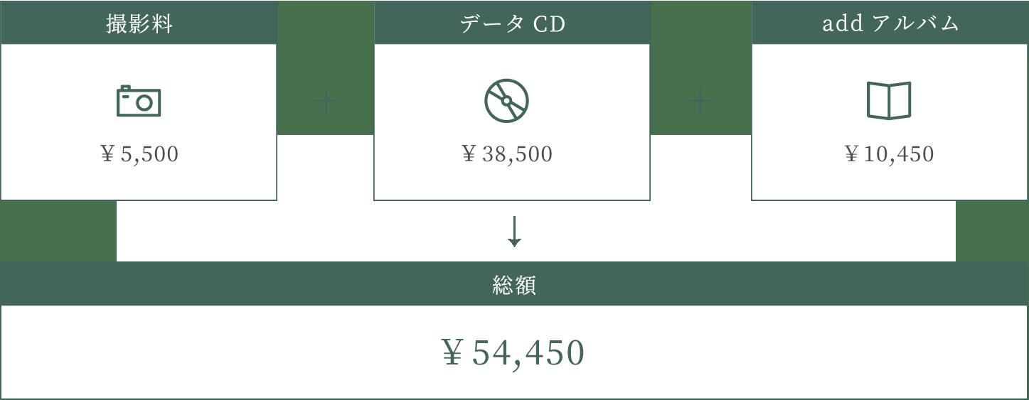 データCD とadd アルバム(本体+写真1枚)をご購入の場合