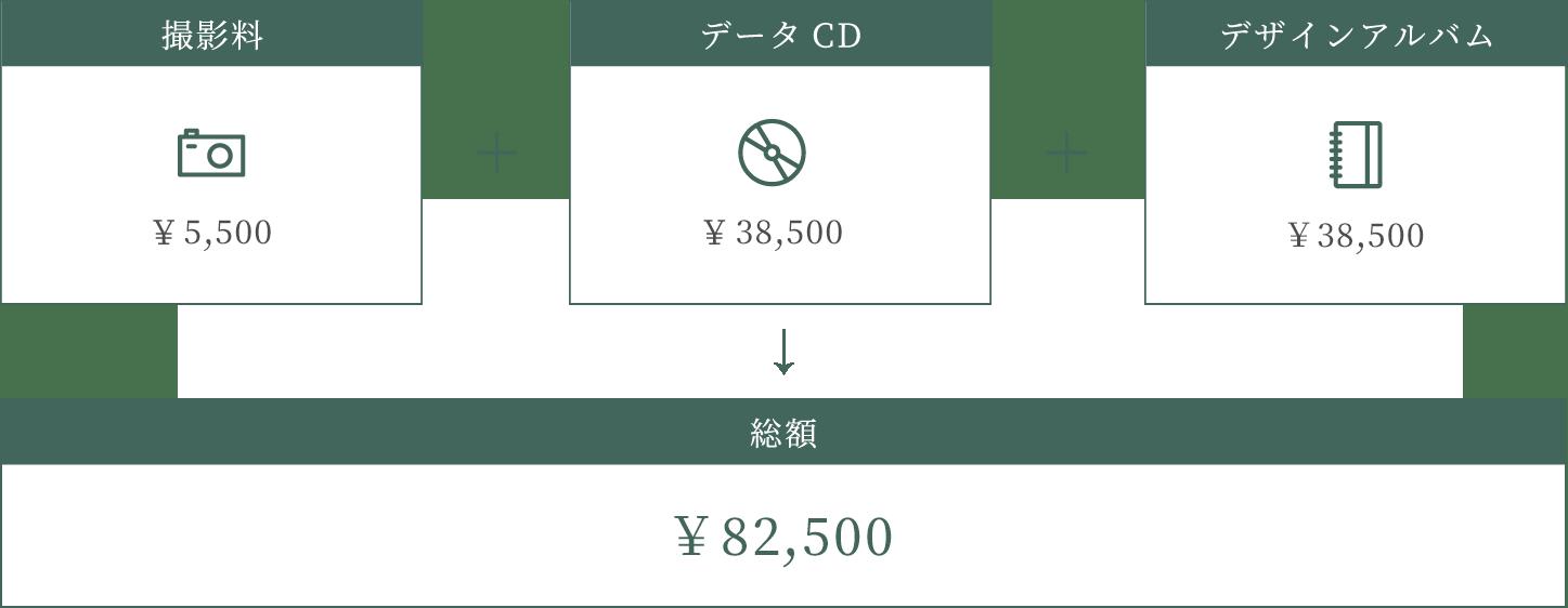 データCDとデザインアルバムをご購入の場合